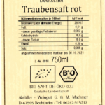 Traube-Rot-Tabelle